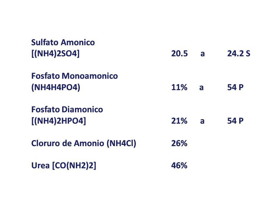 Sulfato Amonico [(NH4)2SO4] 20.5 a 24.2 S. Fosfato Monoamonico. (NH4H4PO4) 11% a 54 P.